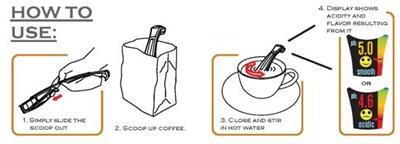 coffee mate működés
